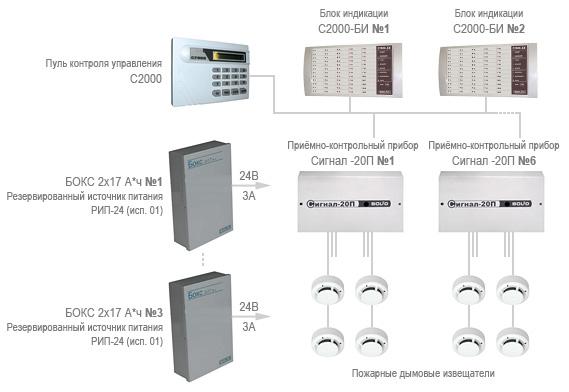 эксплуатационно техническое обслуживание системы централизованного оповещения